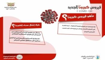 """أرقام عمليات الطوارئ الخاصة بـ """"فيروس كورونا"""" لعدد من المحافظات اليمنية"""