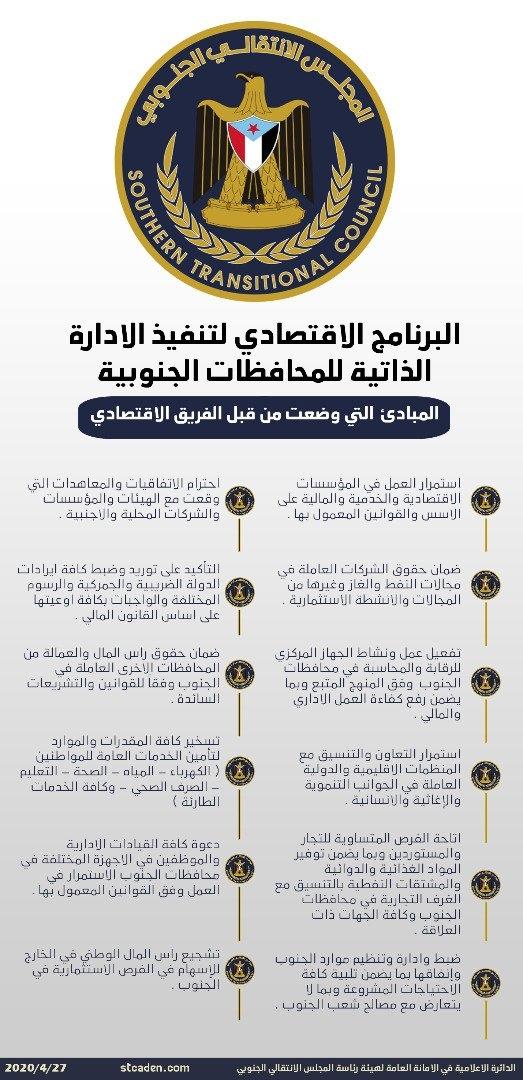 """""""الانتقالي الجنوبي"""" يعلن عن برنامج اقتصادي لإدارة جنوب اليمن"""