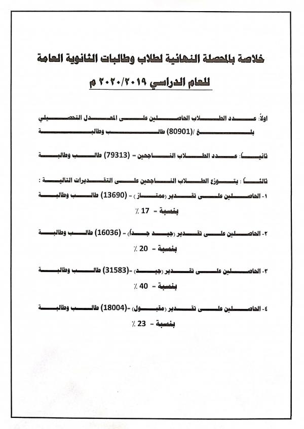 الحكومة اليمنية تعلن نتائج طلاب الثانوية العامة بنسبة نجاح عالية