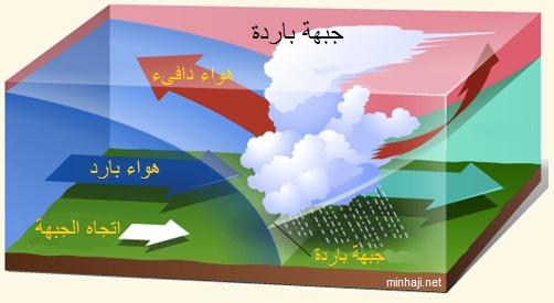 الأرصاد يتوقع تكوّن الصقيع على أجزاء من المحافظات الجبلية