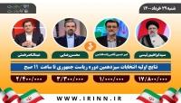 إيران.. النتائج الأولية تؤكد تقدم رئيسي على منافسيه في الانتخابات الرئاسية